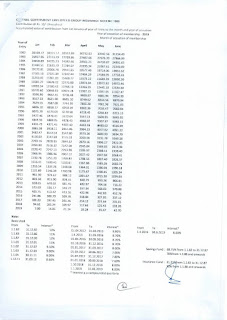 cgegis-table-01-04-19-to-30-06-19-contribution-rs-10