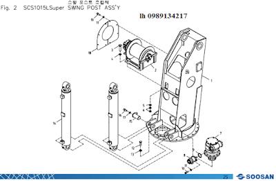 Tời chính-Xy lanh nâng cần-trụ quay  của Cẩu soosan 10 tấn SCS1015-SCS1024
