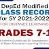 GRADES 7-10 MODIFIED E-CLASS RECORDS (SY 2021-2022) Free Download