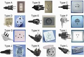 أنواع المقابس الكهربائية (البرايز)