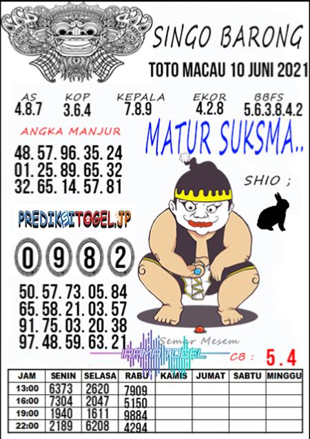 Syair Top Singo Barong Toto Macau Kamis 10 Juni 2021
