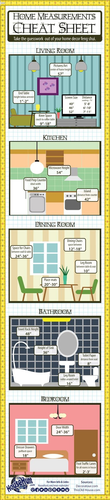 Home measurements infographic interior design cheat sheet on Hello Lovely Studio