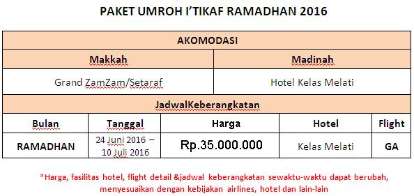 Harga dan  Itinerary Paket Umroh Ramadhan 2016