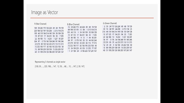 Simple image classification using KNN