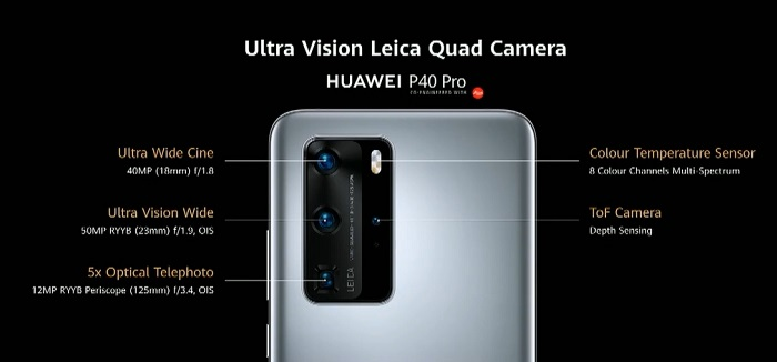 10 Things You Should Know Before Buying Huawei P40 Smartphones Camera Review