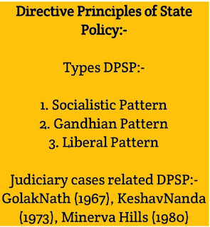 Directives Principles of State Policy of India