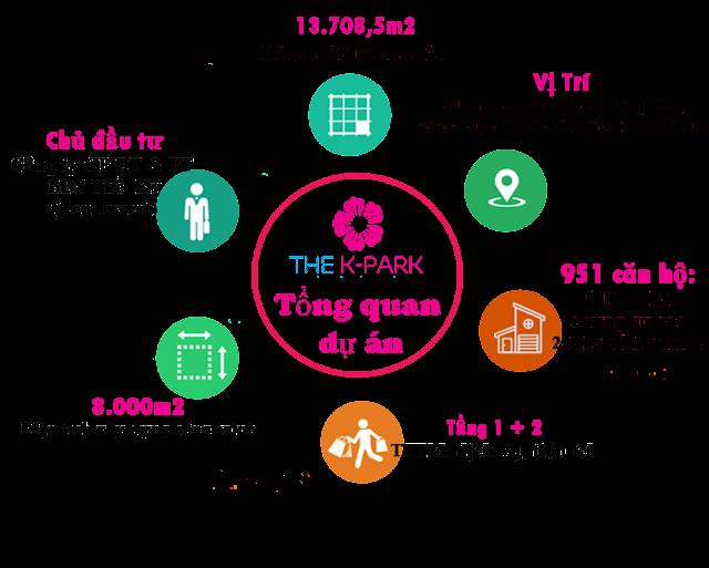 Tổng quan về dự án The K - Park Văn Phú