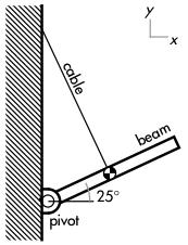 P-dog's blog: boring but important: Physics midterm