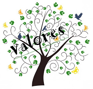 Cortos de valores