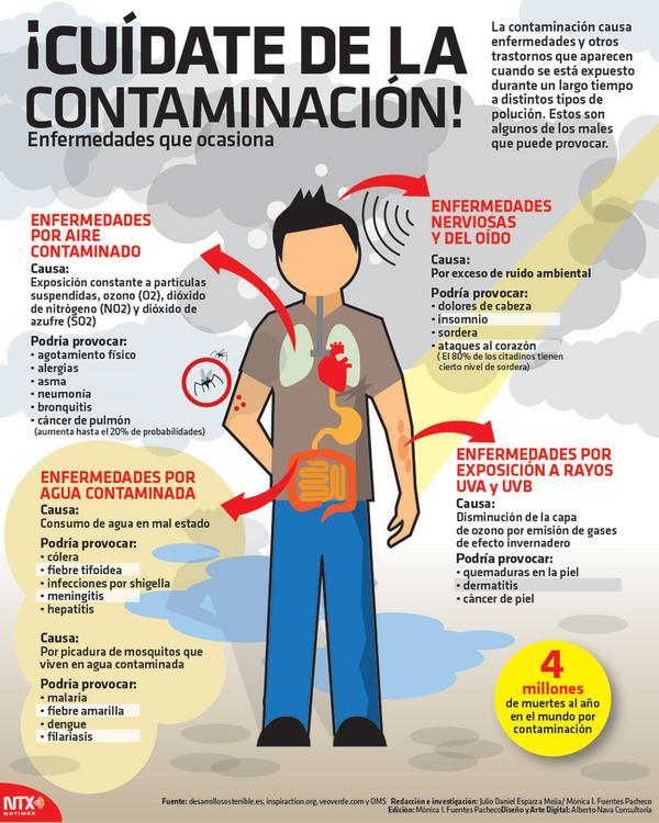 cuidate de la contaminacion
