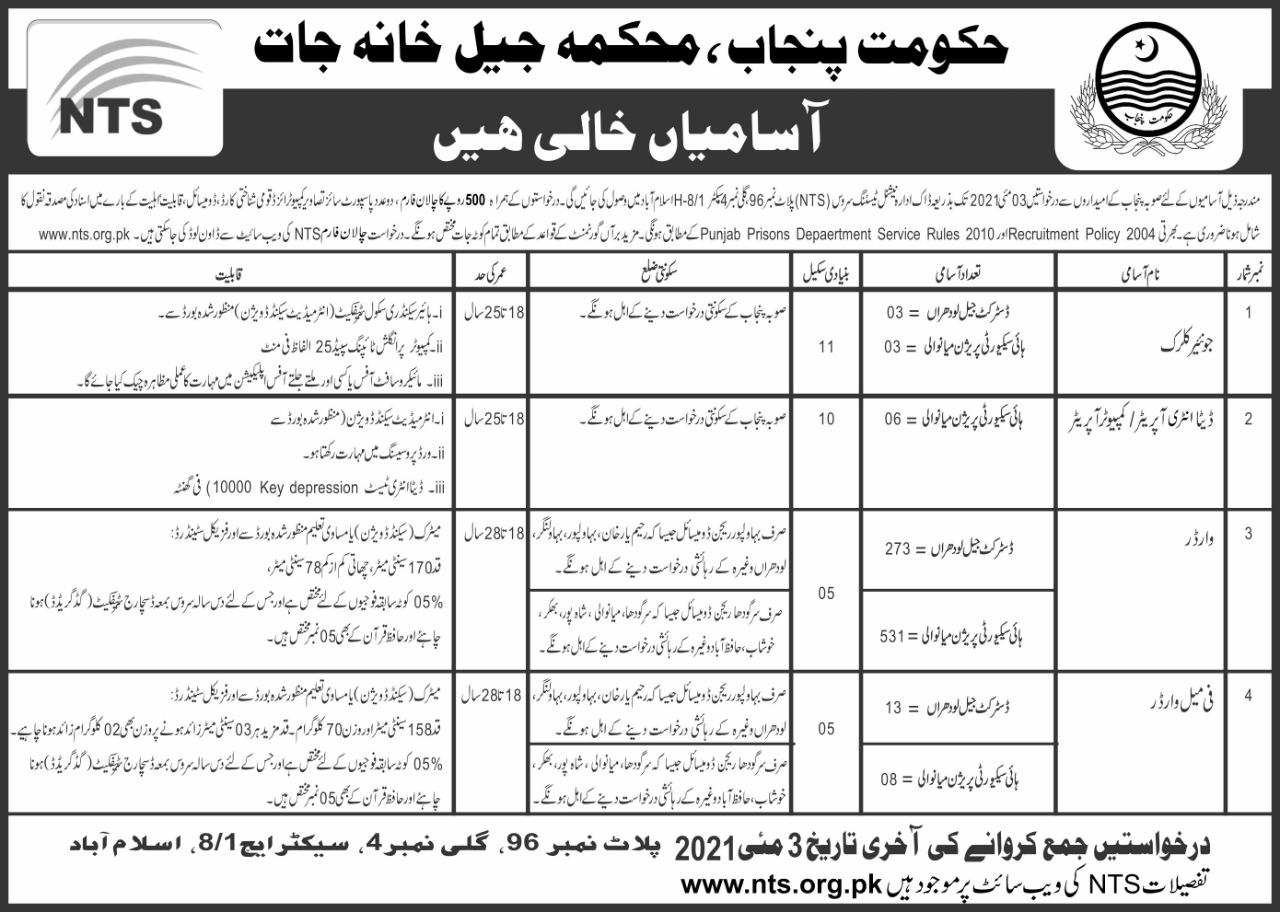.Latest Punjab Prison Department Jobs 2021