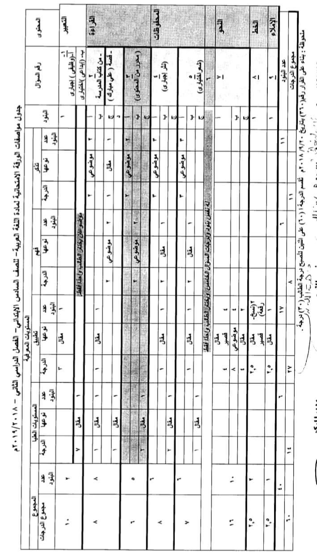 مواصفات الورقة الامتحانية لجميع المواد (ابتدائى - اعدادى - ثانوى) ترم ثانى 2019  FB_IMG_1554502682780