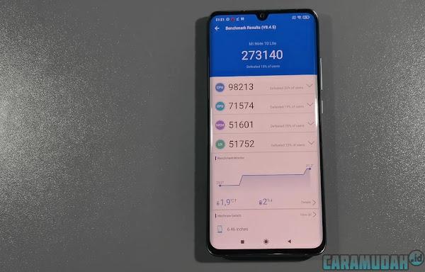 Xiaomi%2BMi%2BNote%2B10%2BLite%2BAntutu%2BBenchmark