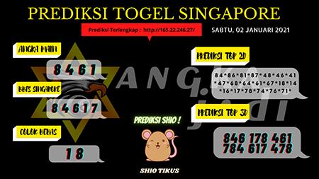 Prediksi Togel Angka Jitu Singapura Sabtu 02 Januari 2021