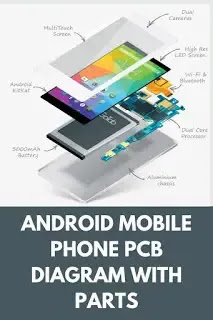 android phone parts name diagram