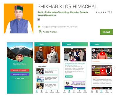 shikhar+ki+or+himachal