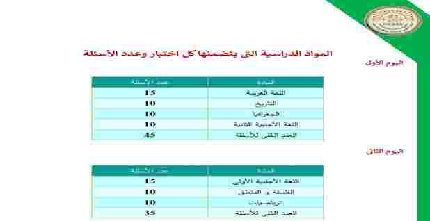 نماذج الوزارة الاسترشادية للصف الأول الثانوى2021 للغة العربية والتاريخ والجغرافيا واللغة الاجنبية الثانية ترم ثانى