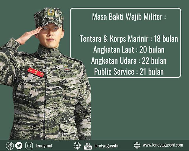Hyun Bin bertugas di Korps Marinir saat wamil Korea
