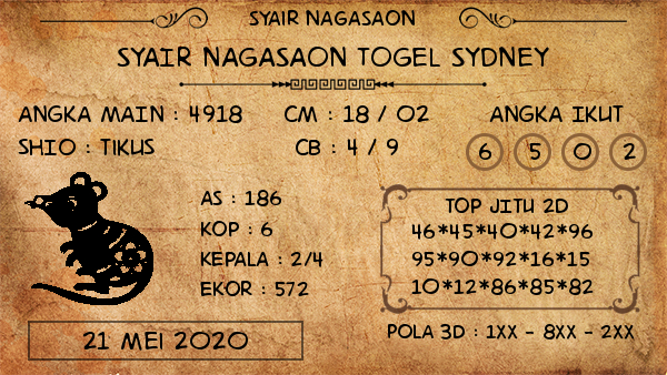 Prediksi Togel Sydney Kamis 21 Mei 2020 - Nagasaon