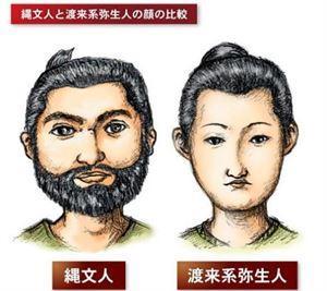 【日本起源】臺灣人在3萬年前移民到日本? | 葉倫達康:好倫筆記