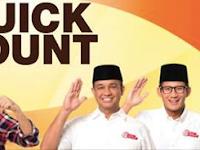 Hasil Hitung Cepat Pilkada DKI Jakarta