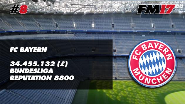Football Manager 2017 Bayern Transfer Budget