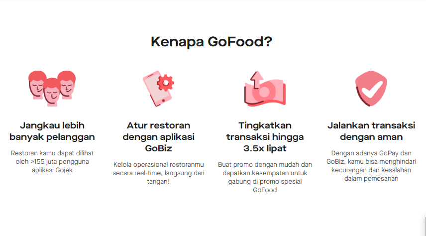Call Center Go Biz Dan Email Go Food Terbaru 2020 Go Bizz Com