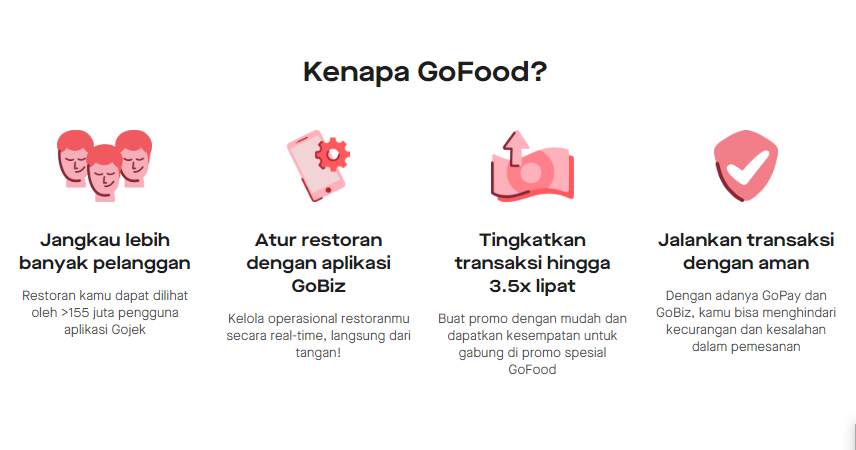 Call Center Go Biz Dan Email Go Food Terbaru 2020 Go Bizz