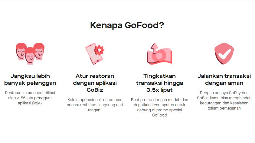 Call Center Go Biz Dan Email Go Food Terbaru 2020 Go Bizz