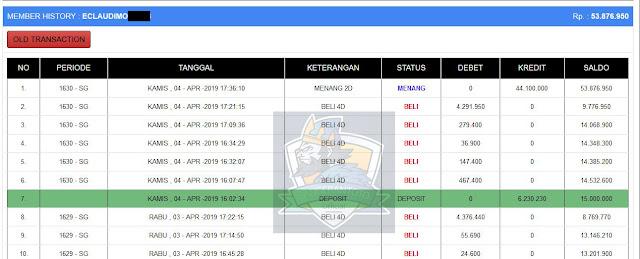Jackpot Pangerantoto2 Situs Togel Hongkong