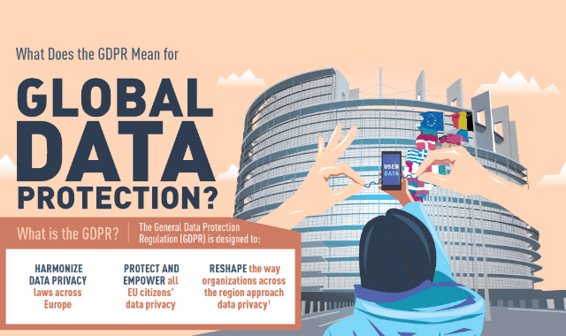 What Does GDPR Mean for Global Data Protection?