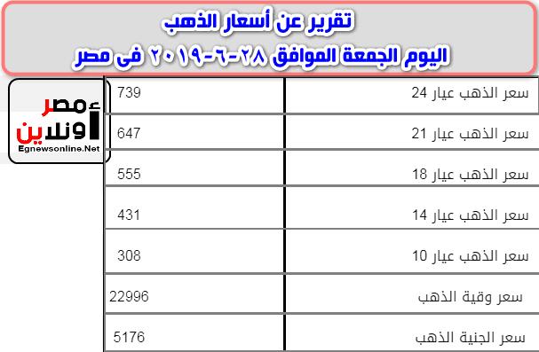 تقرير عن أسعار الذهب اليوم الجمعة الموافق 28-6-2019 فى مصر