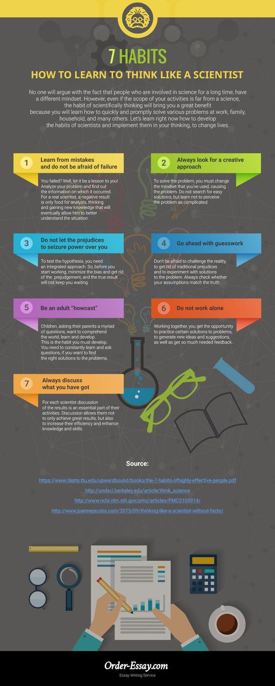 Think Like a Acientist