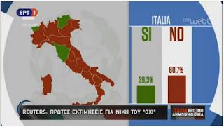 Αποτέλεσμα εικόνας για οι ιταλοι Ψηφισαν ΟΧΙ