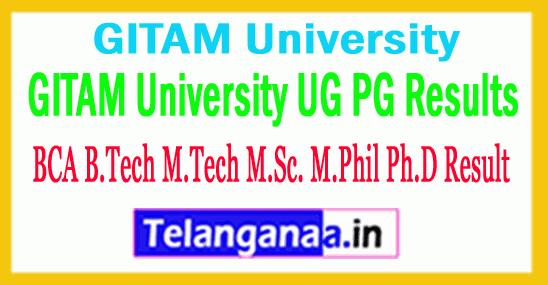 GITAM University Results 2018 GITAM University UG PG Results