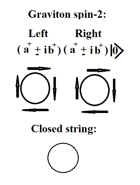 GM Jackson Physics and Mathematics: String Theory's