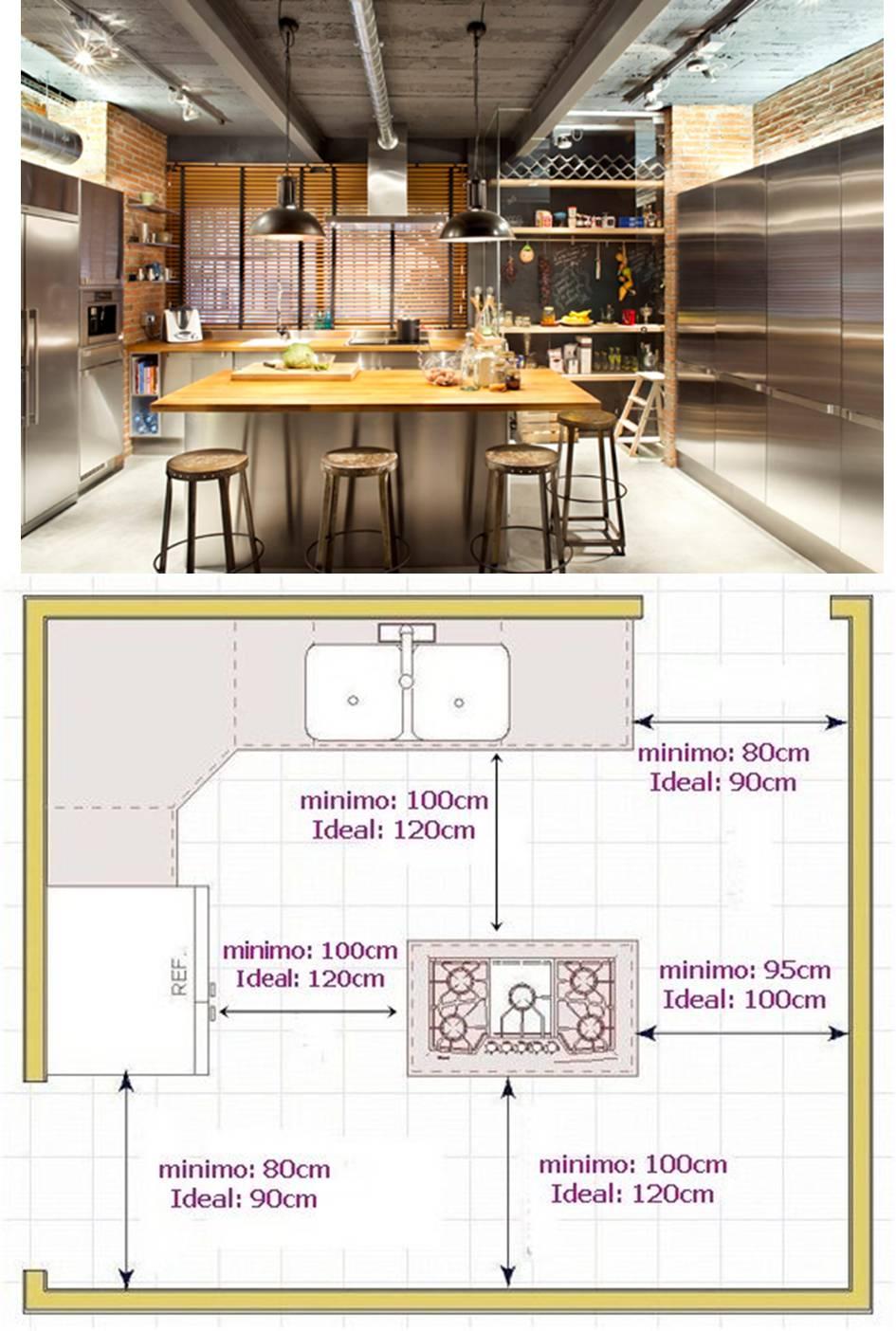 Medidas De Cozinha Medidas De Cozinha Elevaocorte Com Medidas Para
