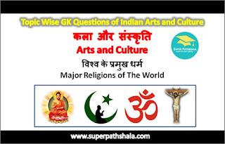 विश्व के प्रमुख धर्म GK Questions Set 2