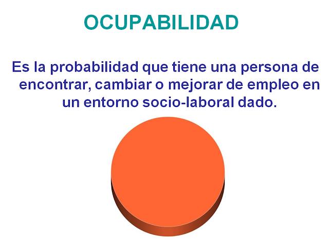 Ocupabilidad: probabilidades de encontrar empleo en un entorno dado