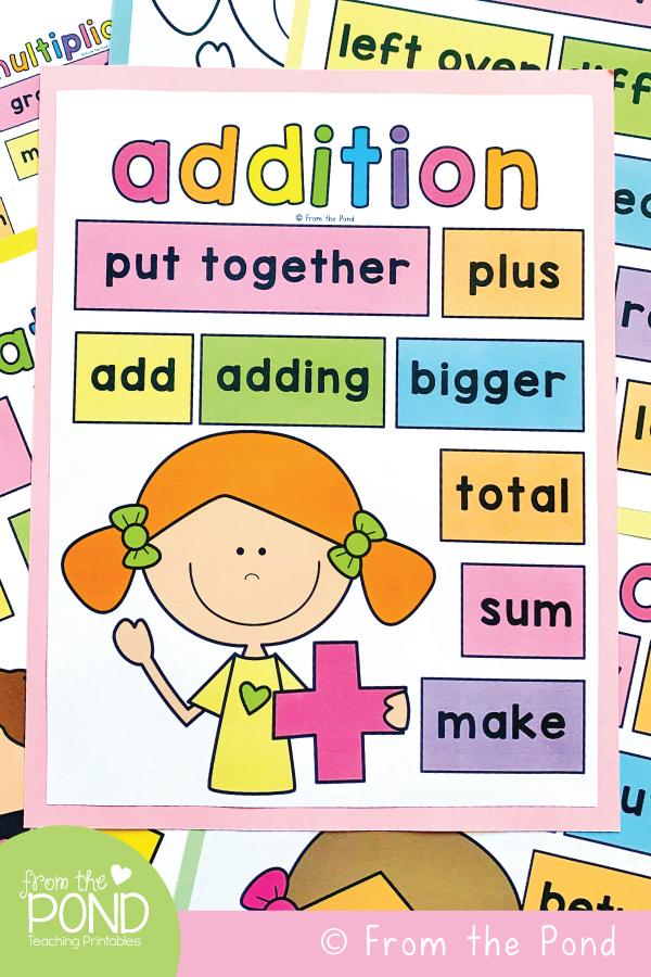 Addition Poster for Kindergarten