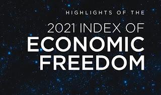 Economic Freedom Index 2021