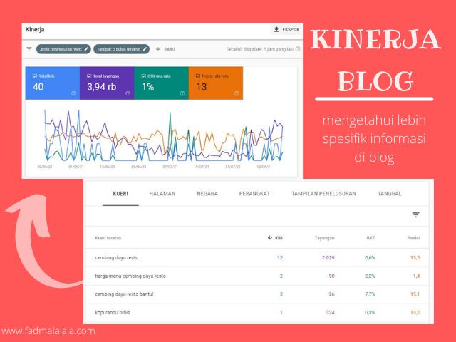 kinerja-blog
