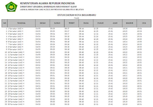 Jadwal Imsakiyah Ramadhan 1442 H Kota Banjarbaru, Provinsi Kalimantan Selatan