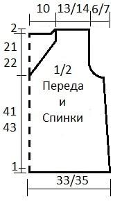 shema 2