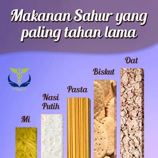 Makanan Sahur Yang Paling Tahan Lama dan Beri Lebih Tenaga!
