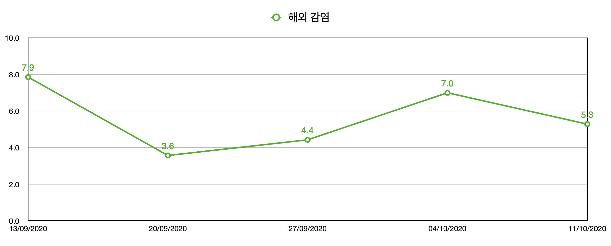 Screenshot%2Bof%2BNumbers%2B%252811-10-20%252C%2B11-41-15%2BPM%2529.png