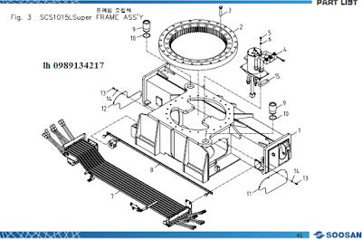 Quay toa  của Cẩu soosan 10 tấn SCS1015-SCS1024