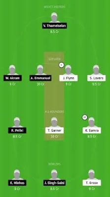 IN-XI vs PT Dream11 team prediction | DARWIN T20 2020