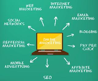 Apa Itu Internet Marketing dan Untung nya