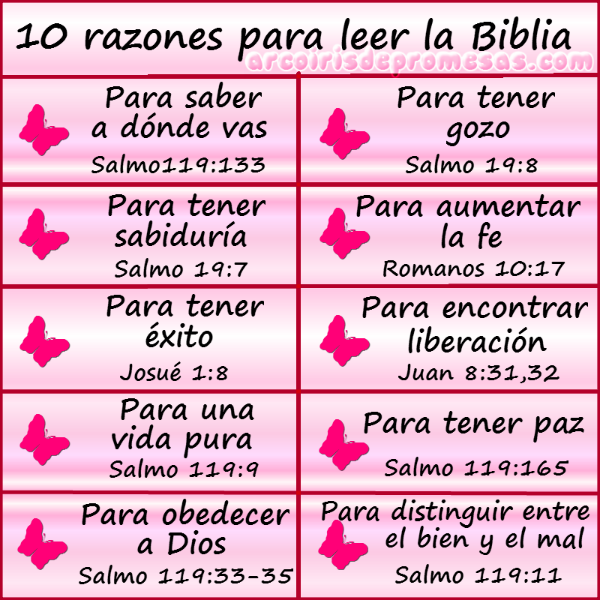 reflexiones cristianas con imágenes10 razones para leer la Biblia